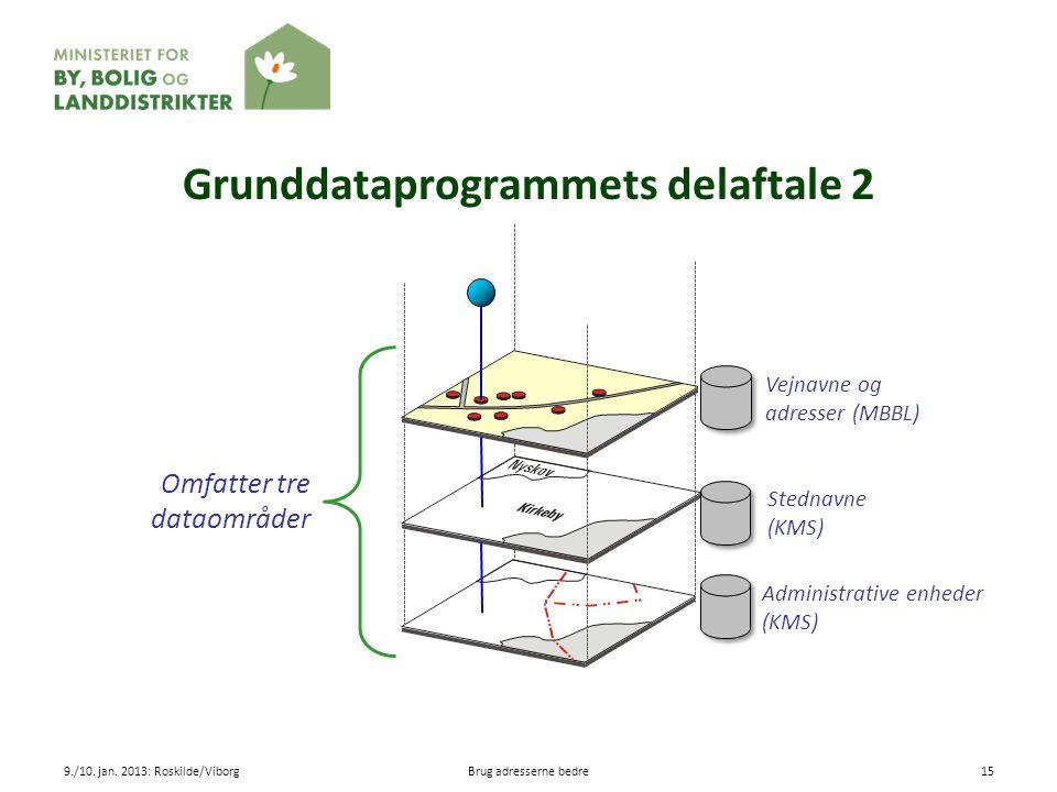 Grunddataprogrammets delaftale 2