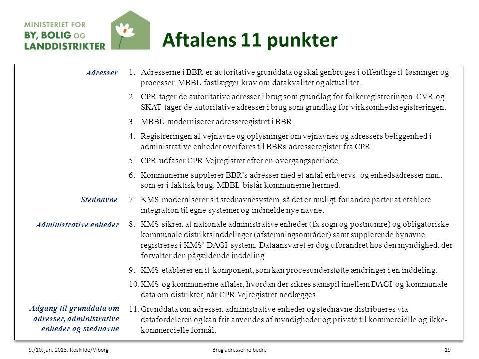 Aftalens 11 punkter Adresser