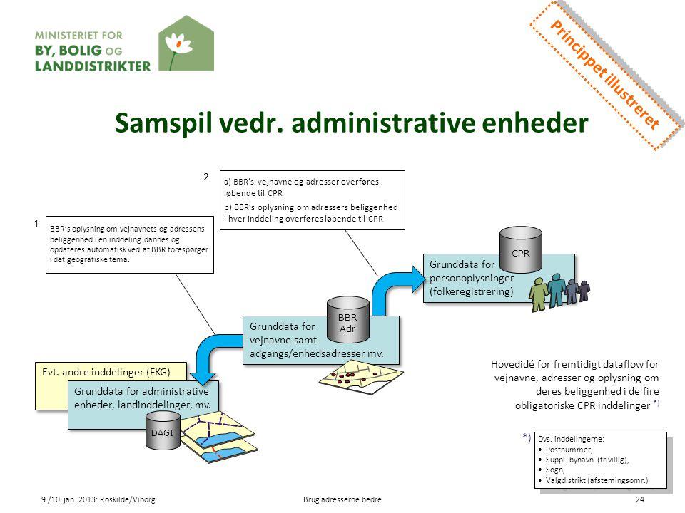 Samspil vedr. administrative enheder