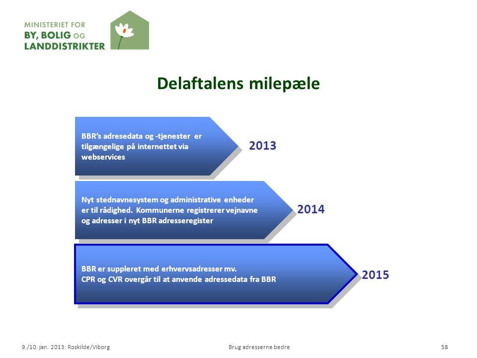 Delaftalens milepæle 2013. BBR's adresedata og -tjenester er tilgængelige på internettet via webservices.