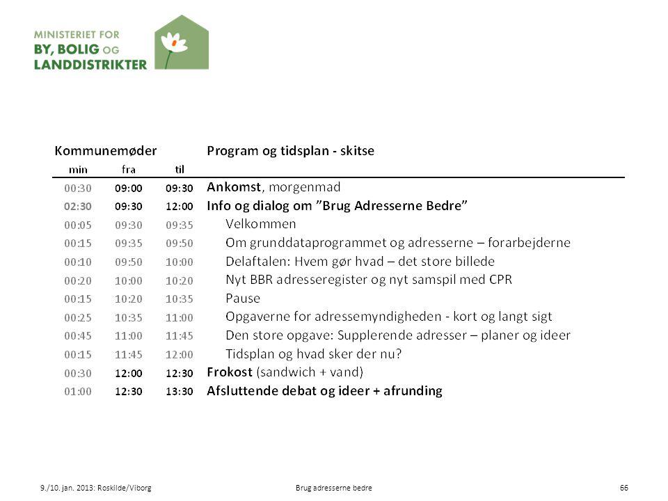 9./10. jan. 2013: Roskilde/Viborg