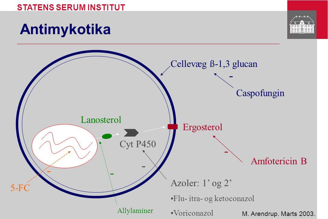 Antimykotika - - - - - Cellevæg ß-1,3 glucan Caspofungin Lanosterol