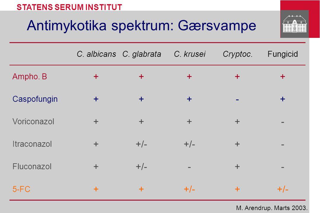 Antimykotika spektrum: Gærsvampe