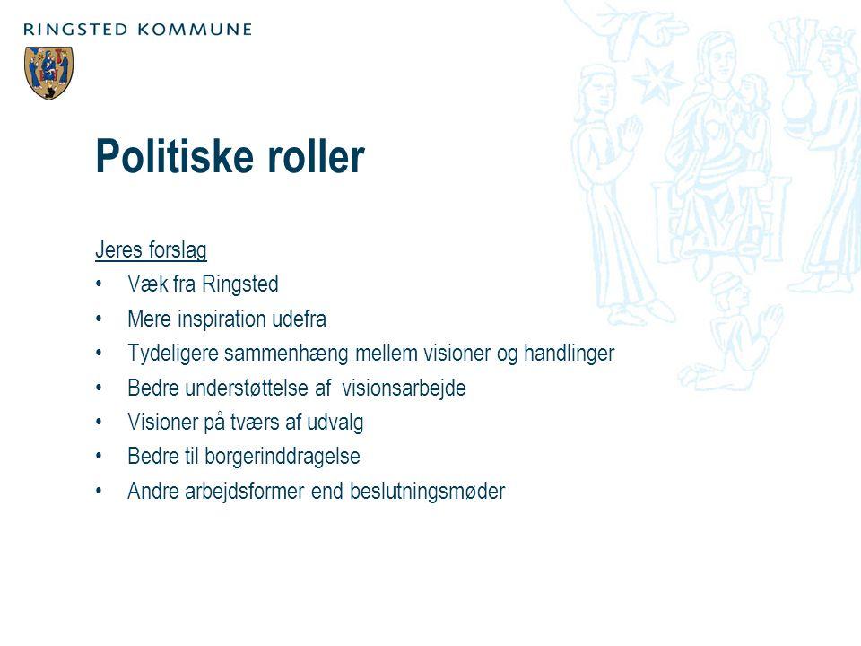 Politiske roller Jeres forslag Væk fra Ringsted