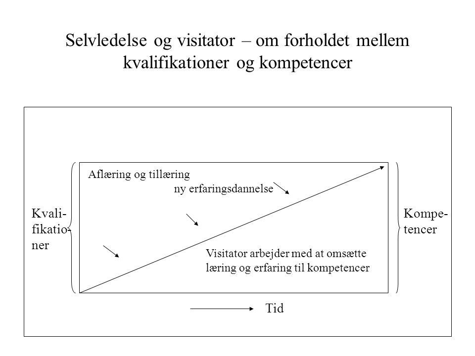Selvledelse og visitator – om forholdet mellem kvalifikationer og kompetencer