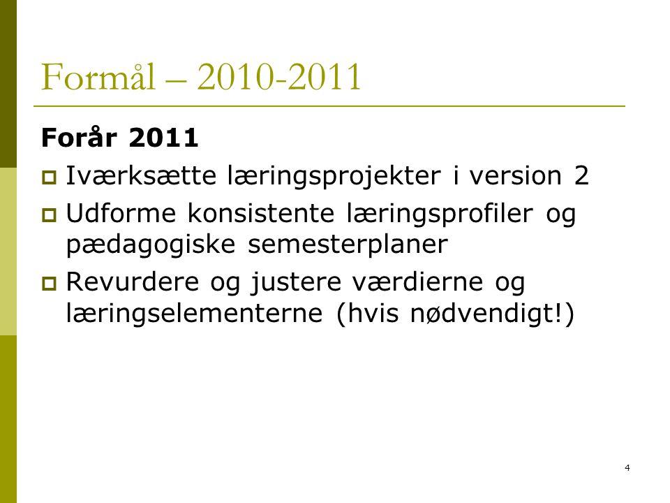 Formål – 2010-2011 Forår 2011 Iværksætte læringsprojekter i version 2