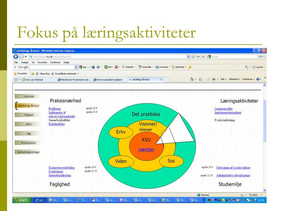 Fokus på læringsaktiviteter