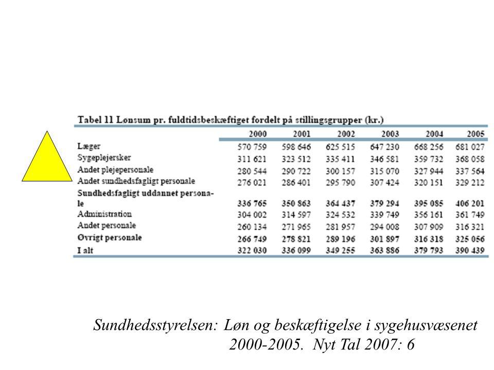 Sundhedsstyrelsen: Løn og beskæftigelse i sygehusvæsenet