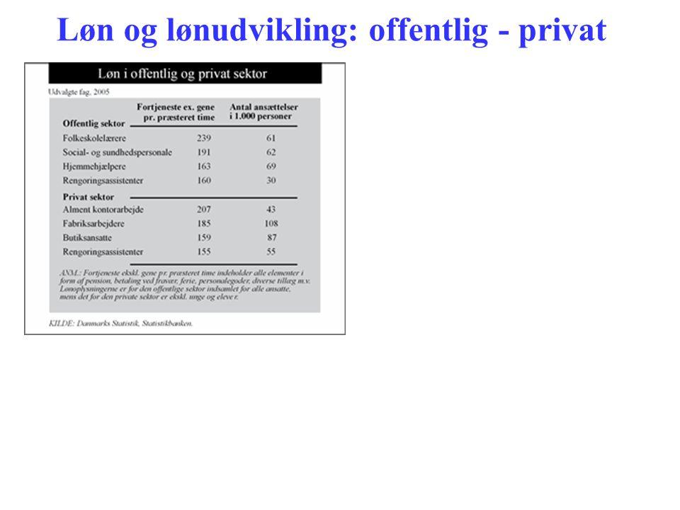Løn og lønudvikling: offentlig - privat
