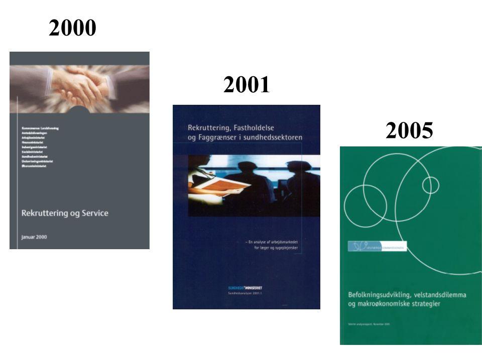 2000 2001 2005