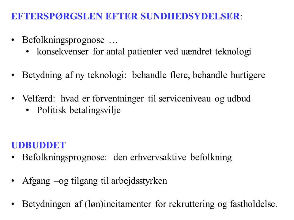 EFTERSPØRGSLEN EFTER SUNDHEDSYDELSER:
