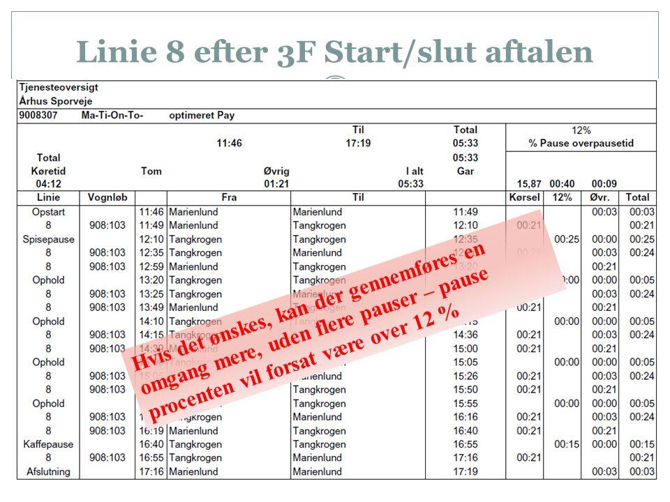 Linie 8 efter 3F Start/slut aftalen