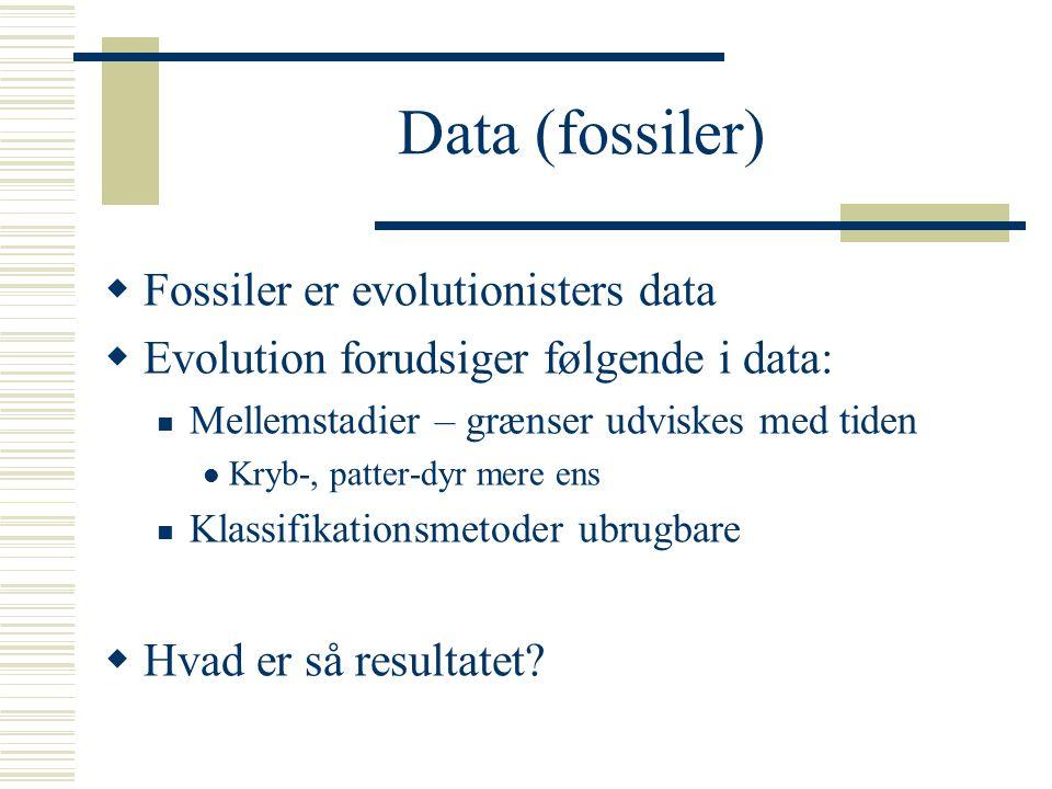 Data (fossiler) Fossiler er evolutionisters data