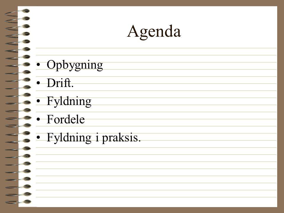 Agenda Opbygning Drift. Fyldning Fordele Fyldning i praksis.