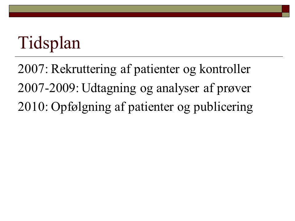 Tidsplan 2007: Rekruttering af patienter og kontroller 2007-2009: Udtagning og analyser af prøver 2010: Opfølgning af patienter og publicering