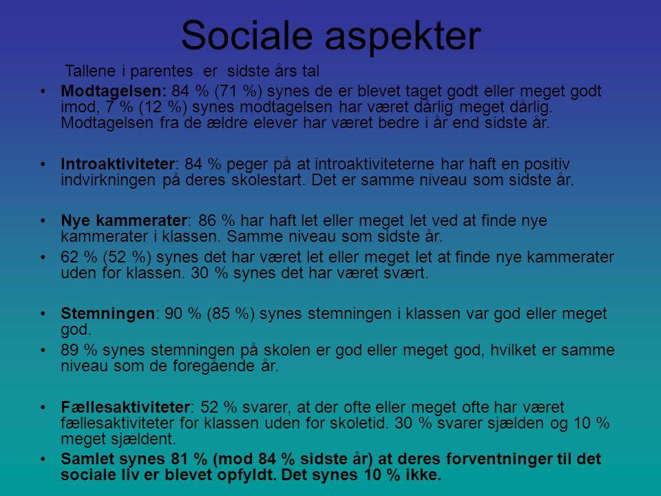 Sociale aspekter Tallene i parentes er sidste års tal