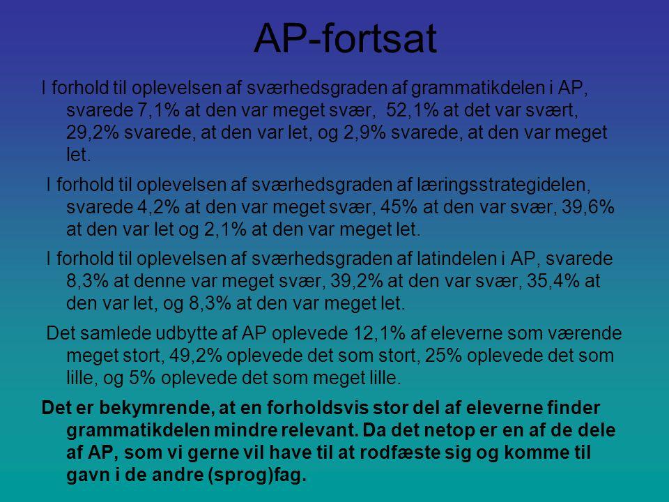 AP-fortsat