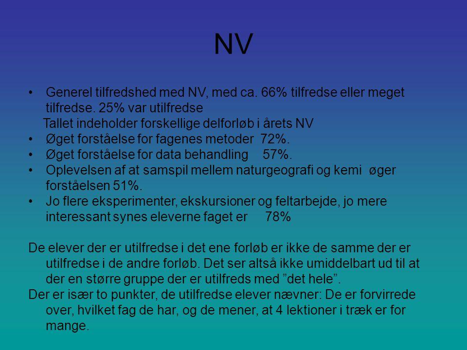 NV Generel tilfredshed med NV, med ca. 66% tilfredse eller meget tilfredse. 25% var utilfredse. Tallet indeholder forskellige delforløb i årets NV.