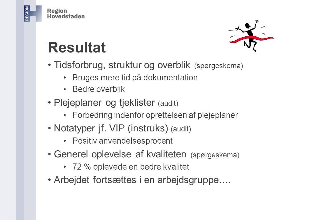 Resultat Tidsforbrug, struktur og overblik (spørgeskema)