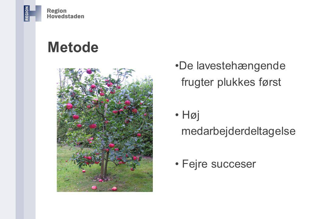Metode De lavestehængende frugter plukkes først Høj