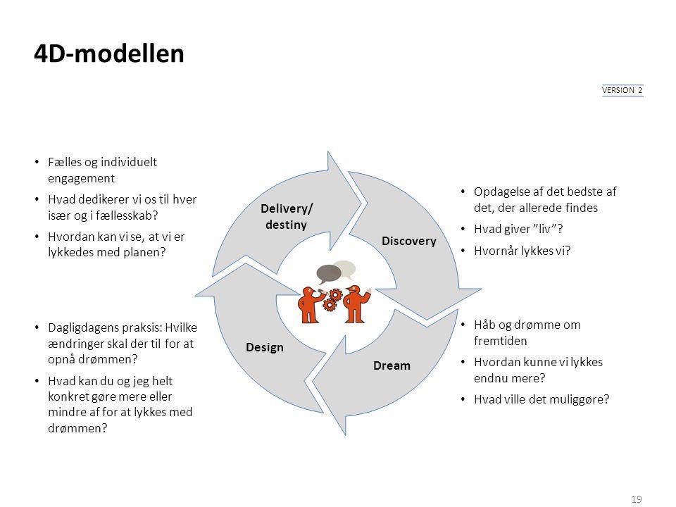 4D-modellen Fælles og individuelt engagement