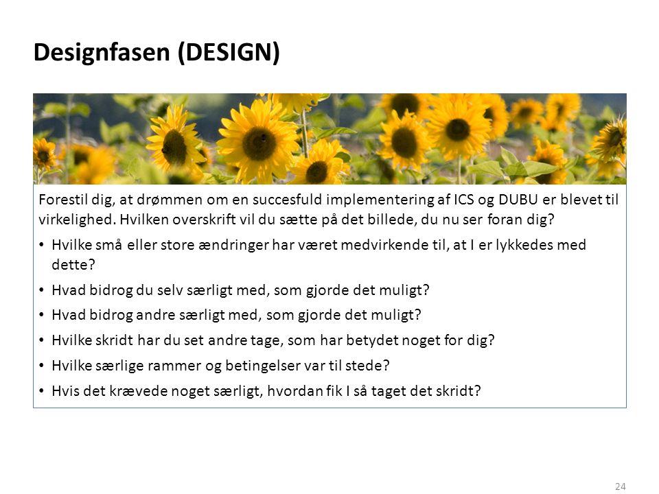 Designfasen (DESIGN)