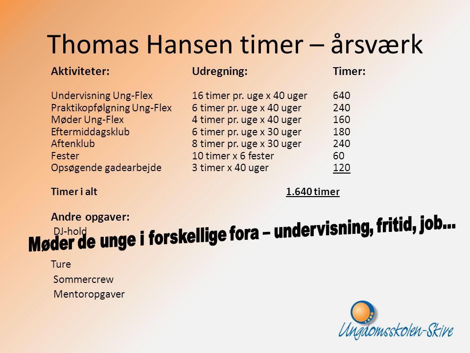 Thomas Hansen timer – årsværk