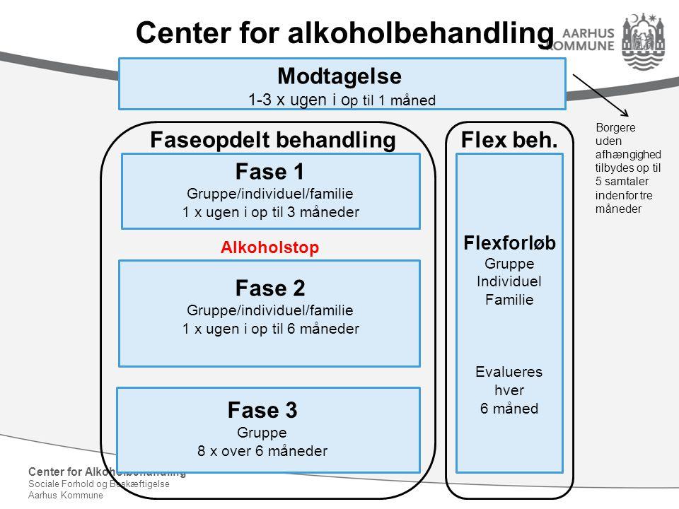 Center for alkoholbehandling Faseopdelt behandling