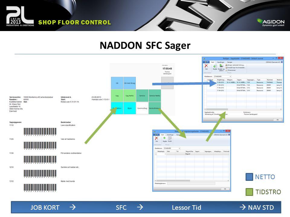 NADDON SFC Sager NETTO TIDSTRO JOB KORT  SFC  Lessor Tid  NAV STD