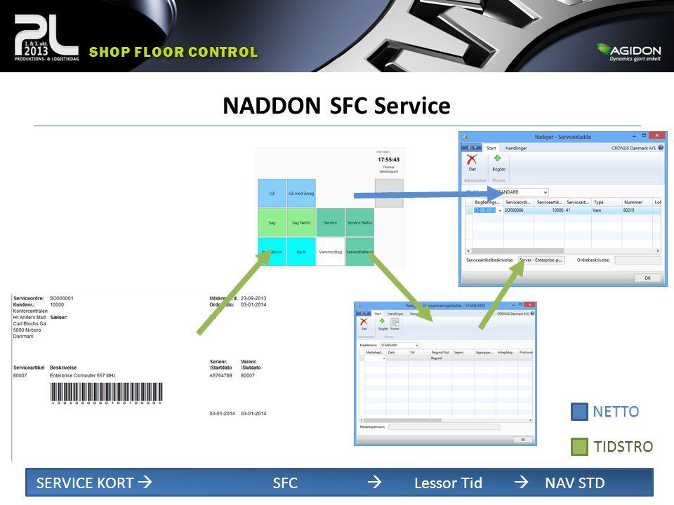 NADDON SFC Service NETTO TIDSTRO