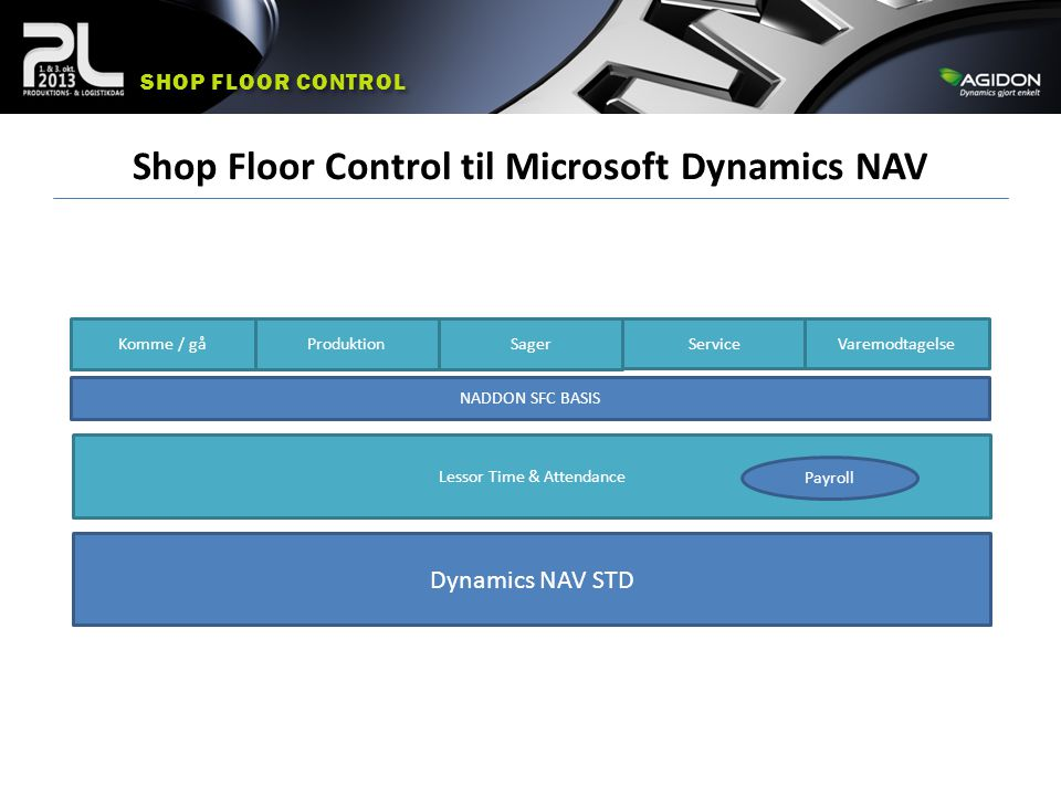 Shop Floor Control til Microsoft Dynamics NAV
