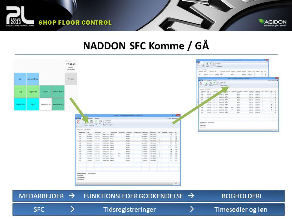 Shop floor control NADDON SFC Komme / GÅ. MEDARBEJDER  FUNKTIONSLEDER GODKENDELSE  BOGHOLDERI.