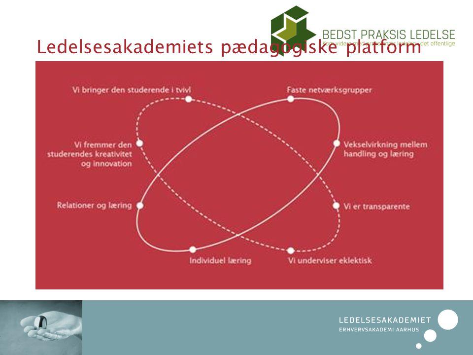 Ledelsesakademiets pædagogiske platform