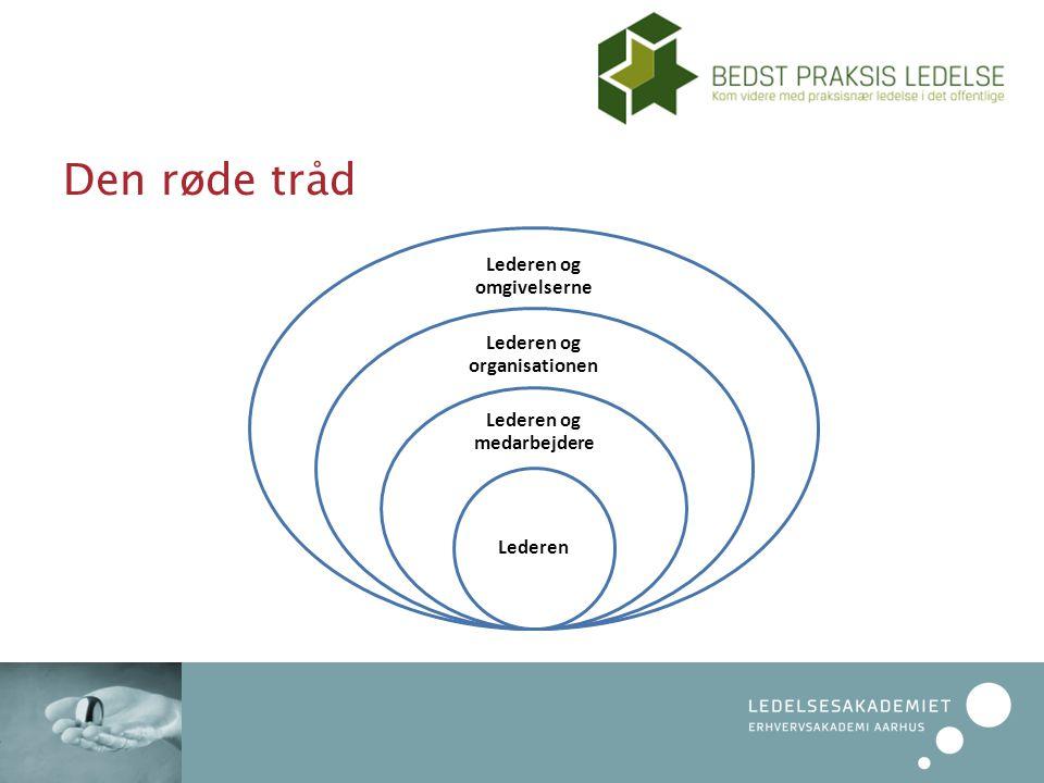 Den røde tråd Lederen og omgivelserne Lederen og organisationen