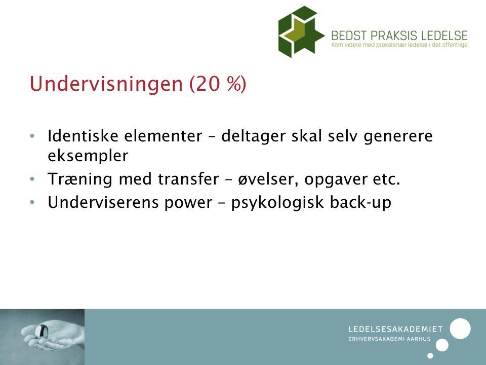 Undervisningen (20 %) Identiske elementer – deltager skal selv generere eksempler. Træning med transfer – øvelser, opgaver etc.