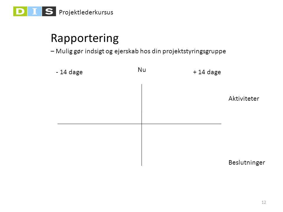 Rapportering – Mulig gør indsigt og ejerskab hos din projektstyringsgruppe. Nu. - 14 dage. + 14 dage.