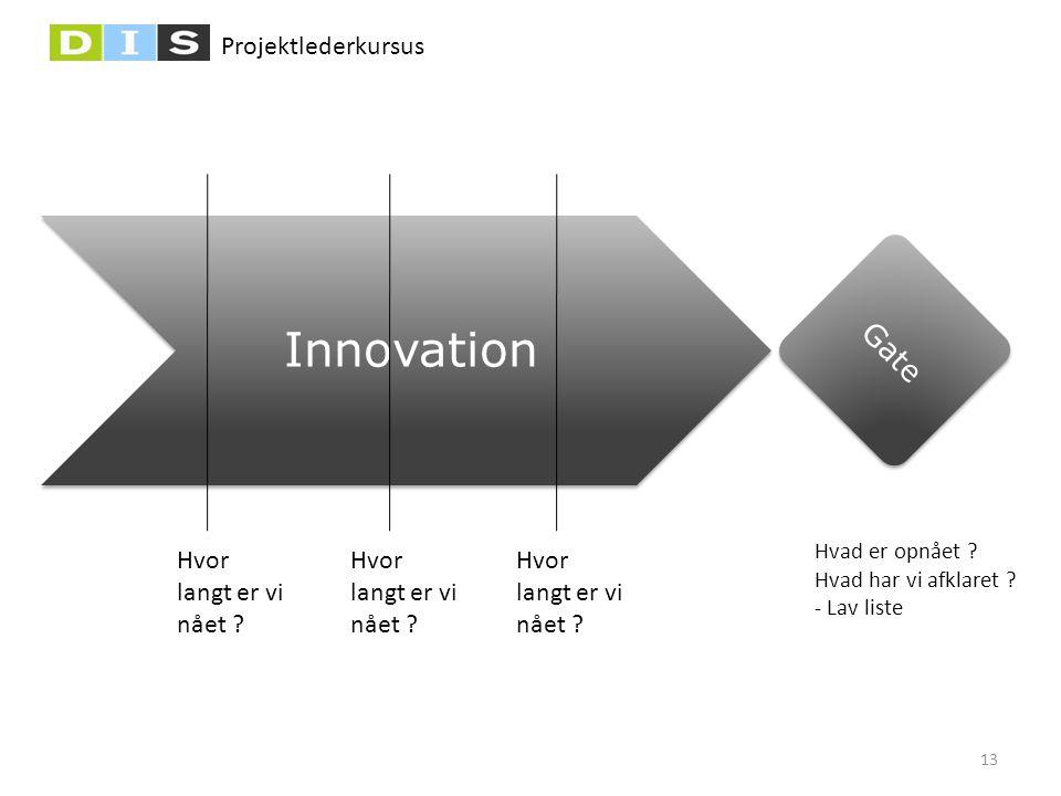 Innovation Gate Hvor langt er vi nået Hvor langt er vi nået