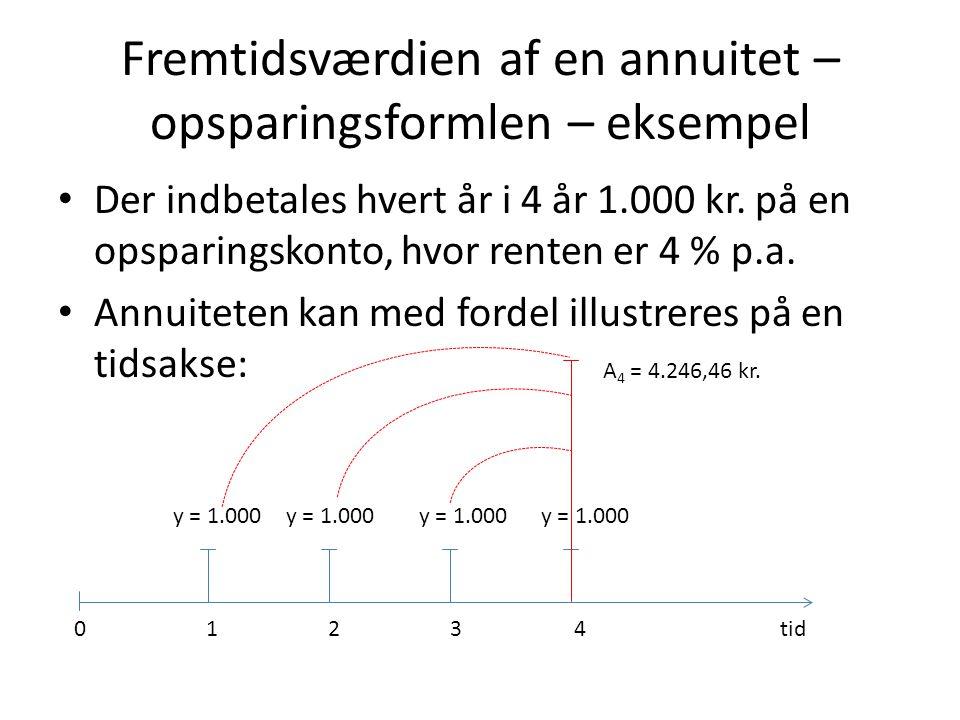 Fremtidsværdien af en annuitet – opsparingsformlen – eksempel
