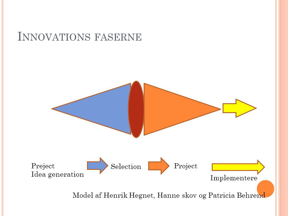Innovations faserne Preject Idea generation Selection Project