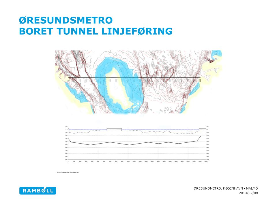 Øresundsmetro Boret tunnel linjeføring