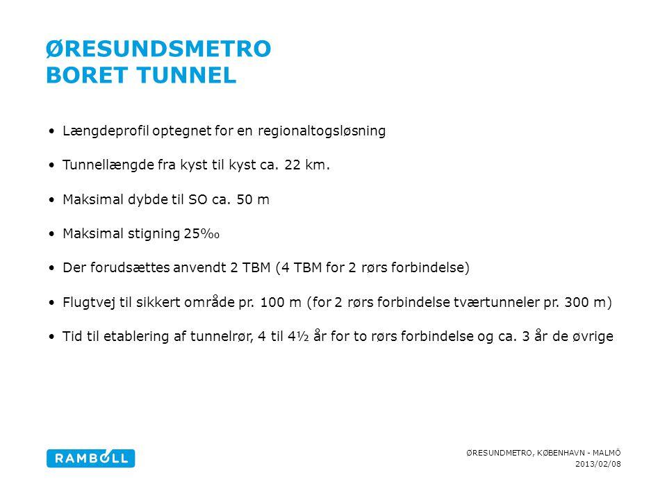 Øresundsmetro Boret tunnel