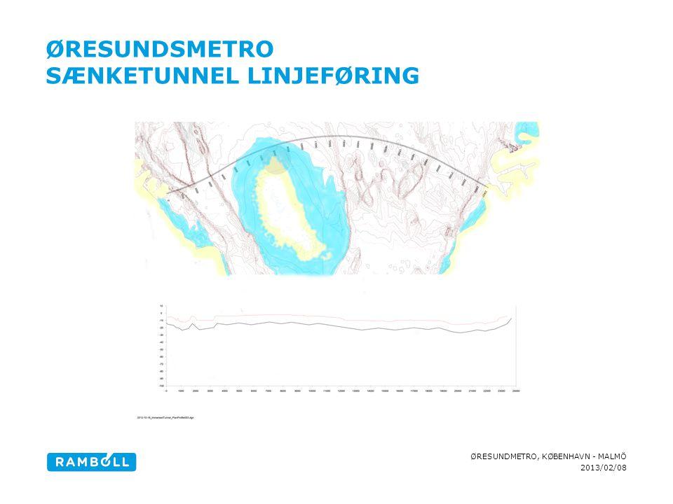 Øresundsmetro Sænketunnel linjeføring