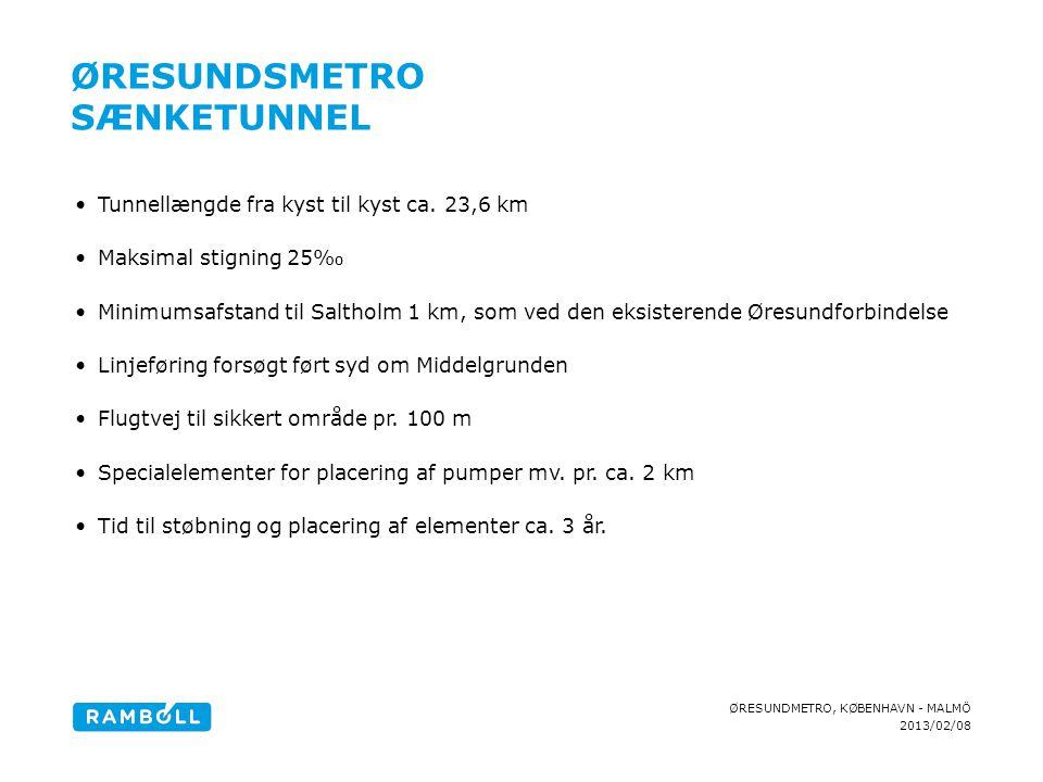 Øresundsmetro Sænketunnel