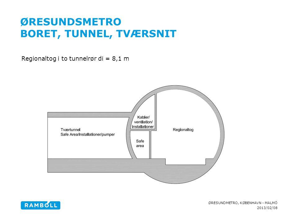 Øresundsmetro boret, tunnel, tværsnit