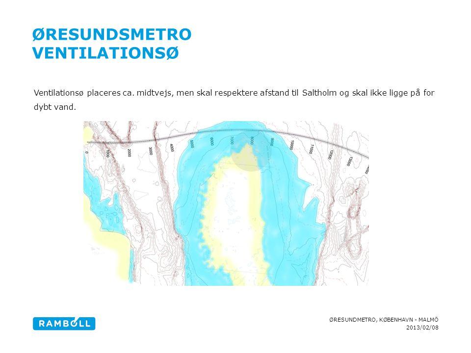 Øresundsmetro Ventilationsø