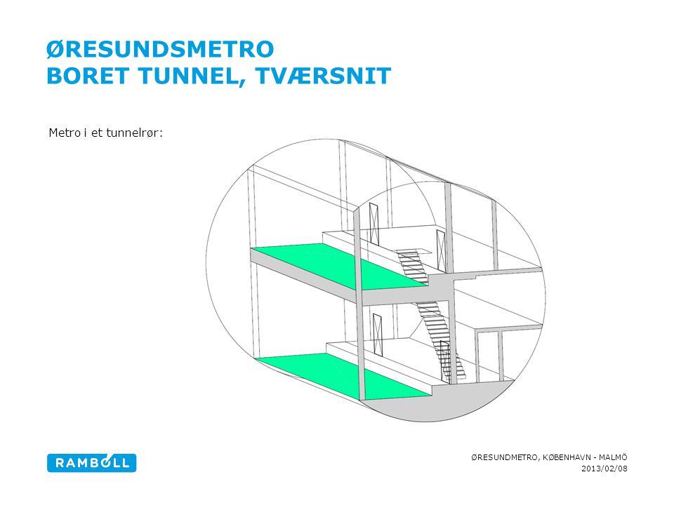 Øresundsmetro boret tunnel, tværsnit