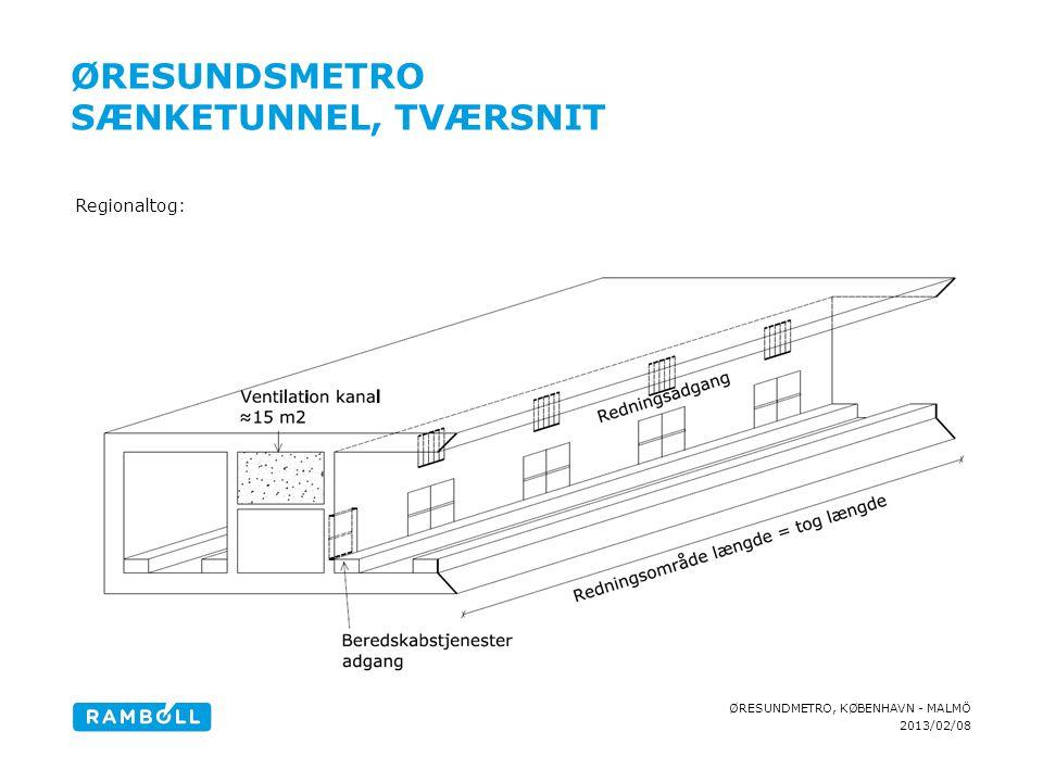 Øresundsmetro Sænketunnel, tværsnit