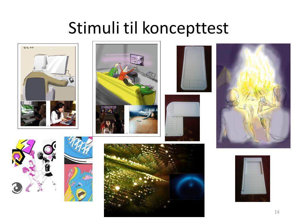 Stimuli til koncepttest