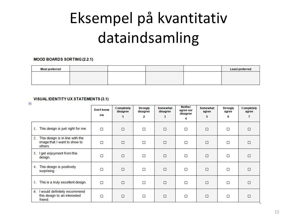 Eksempel på kvantitativ dataindsamling