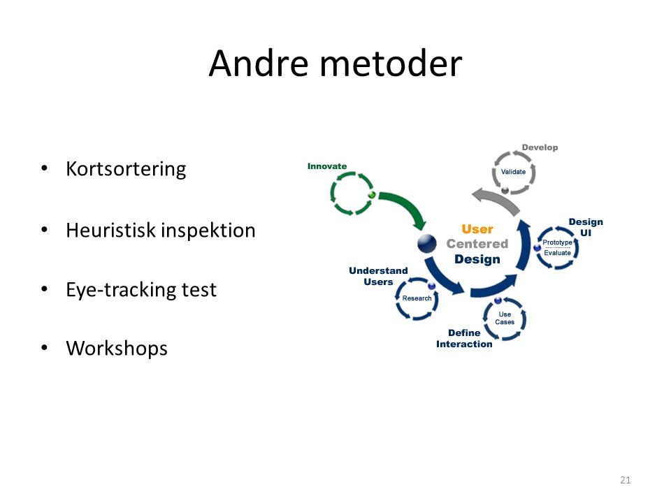 Andre metoder Kortsortering Heuristisk inspektion Eye-tracking test